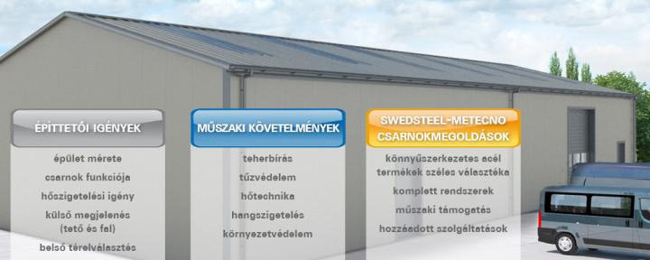Miért válasszunk Swedsteel-Metecno mezőgazdasági csarnokot?